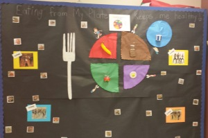 A bulletin board at one of the Head Start locations that teaches kids about MyPlate.